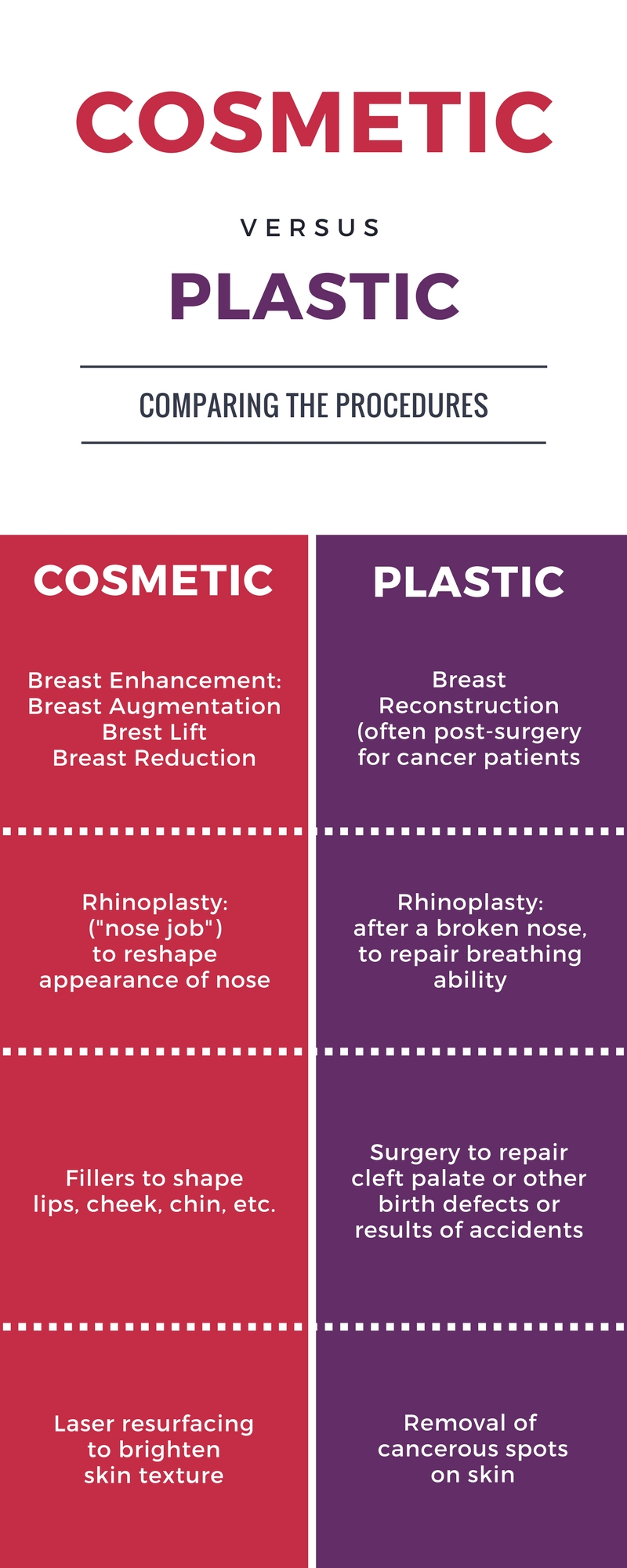 an example of elective cosmetic surgery would be photo - 1