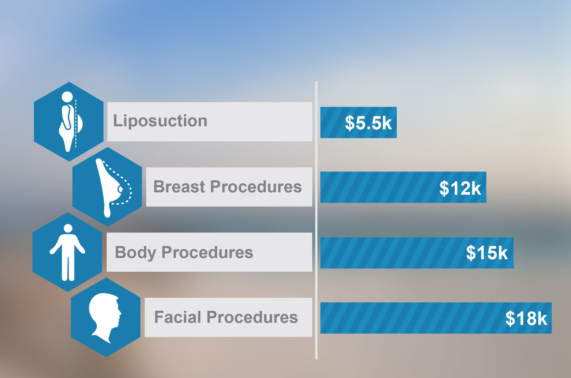 cost of plastic surgery photo - 1