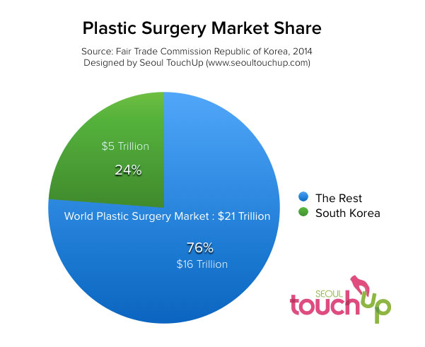 how much is plastic surgery in korea photo - 1